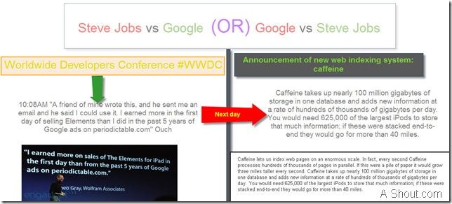 steve jobs vs google or google vs steve jobs copy