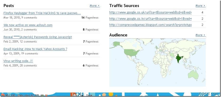 blogger stats popular