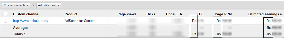 view adsense report in your currency