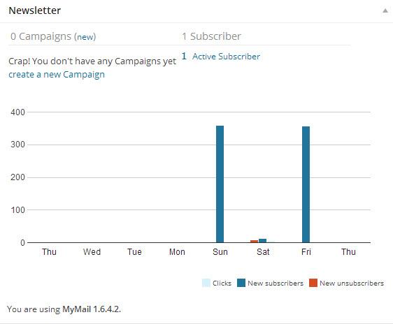 mymail-plugin-dashboard