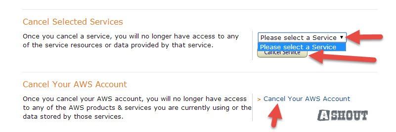 cancel amazon web services